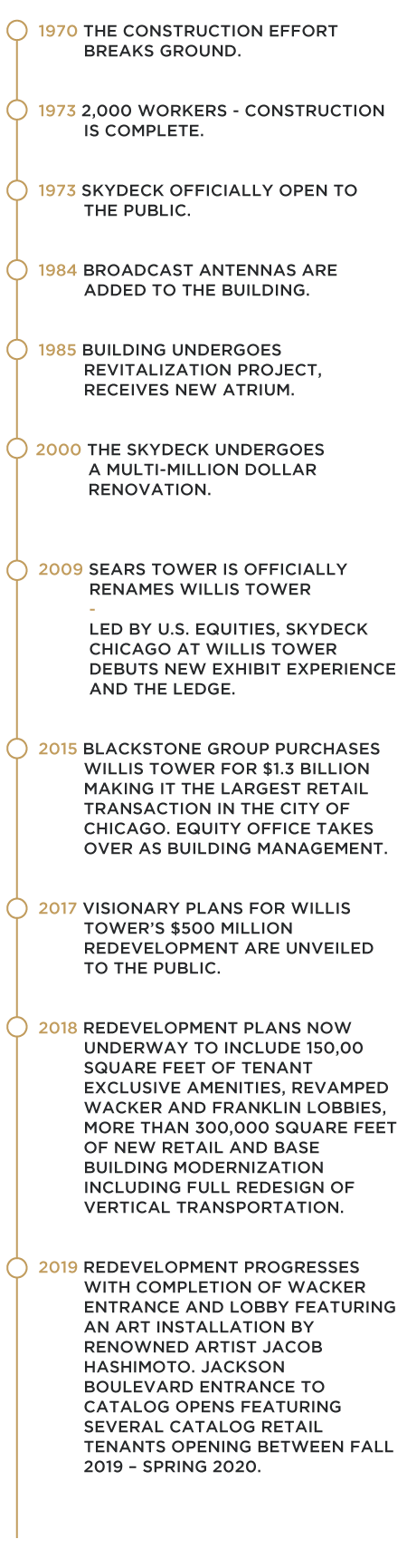 History of the Willis Tower