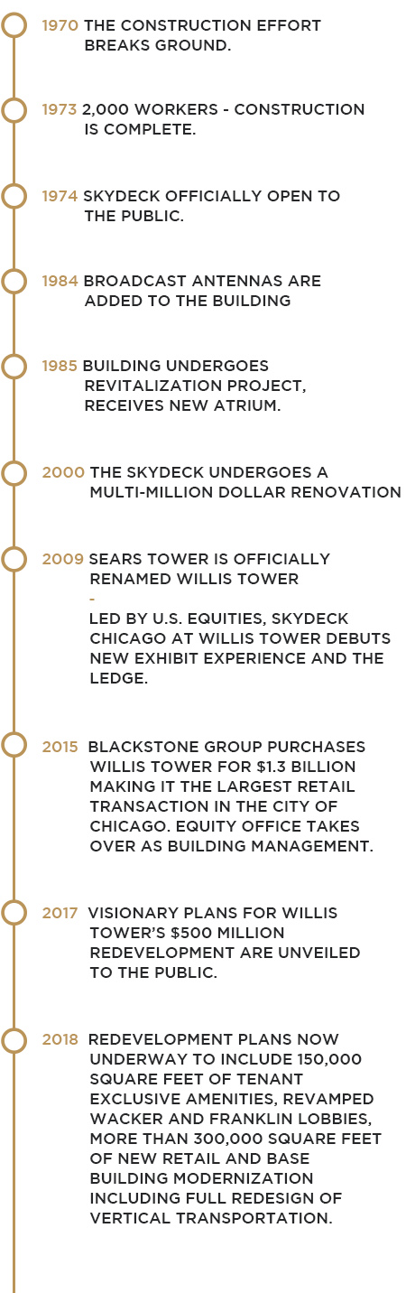 History  Facts  Willis Tower Milestones